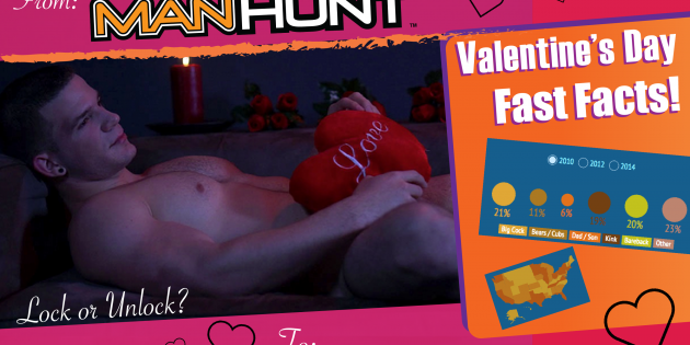 Blow Your Load, Finger Your Hole & #LoveYourself For Valentine's Day